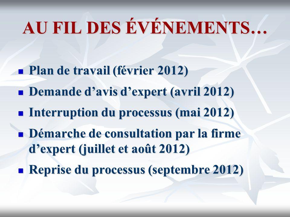 AU FIL DES ÉVÉNEMENTS… Plan de travail (février 2012) Plan de travail (février 2012) Demande davis dexpert (avril 2012) Demande davis dexpert (avril 2012) Interruption du processus (mai 2012) Interruption du processus (mai 2012) Démarche de consultation par la firme dexpert (juillet et août 2012) Démarche de consultation par la firme dexpert (juillet et août 2012) Reprise du processus (septembre 2012) Reprise du processus (septembre 2012)