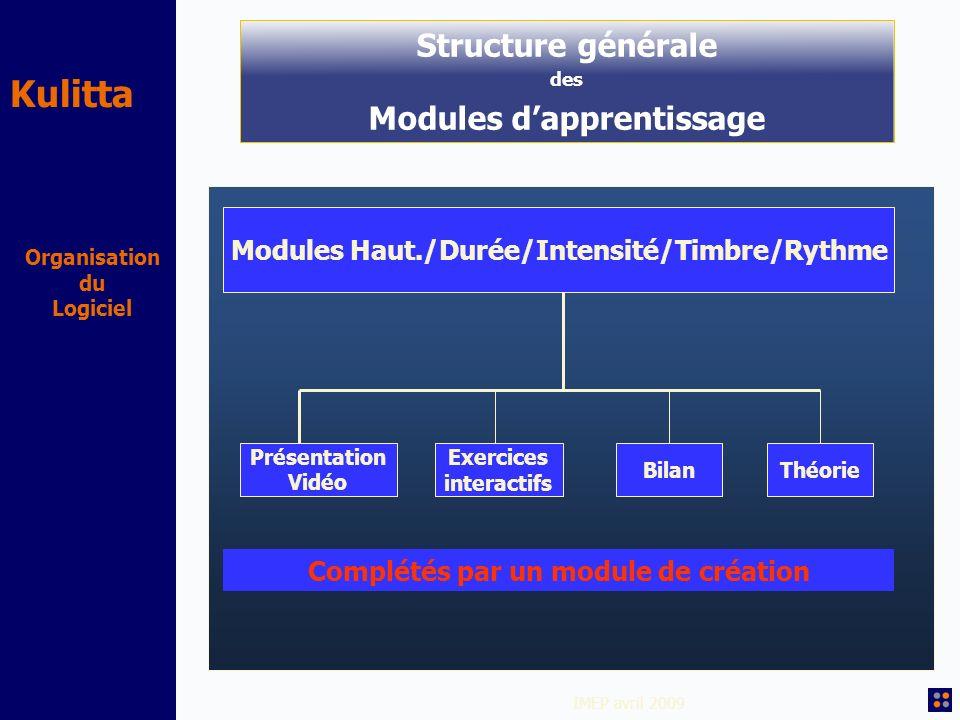 Kulitta IMEP avril 2009 Organisation du Logiciel Structure générale des Modules dapprentissage Modules Haut./Durée/Intensité/Timbre/Rythme Présentatio