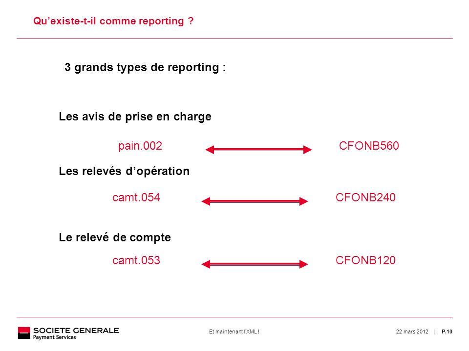 | 22 mars 2012P.10Et maintenant lXML ! 10 Quexiste-t-il comme reporting ? 3 grands types de reporting : pain.002CFONB560 camt.054CFONB240 camt.053CFON