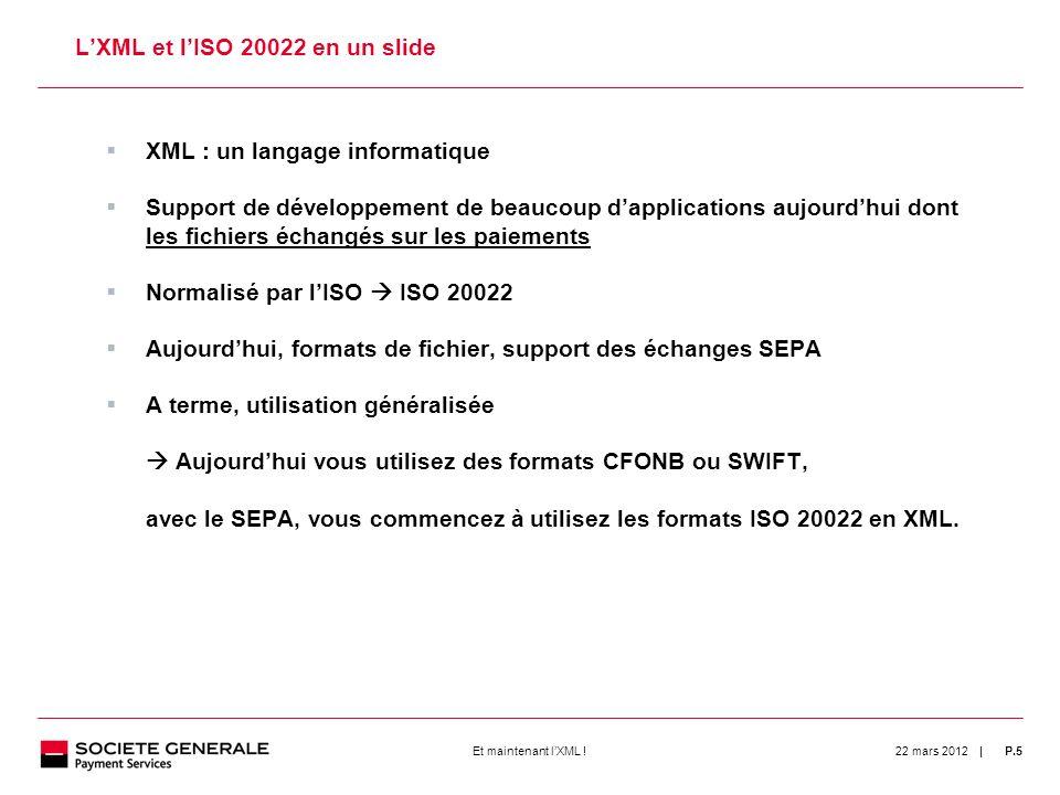 | 22 mars 2012P.5Et maintenant lXML ! 5 LXML et lISO 20022 en un slide XML : un langage informatique Support de développement de beaucoup dapplication
