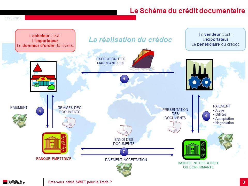 22/03/2011 4 Etes-vous cablé SWIFT pour le Trade .