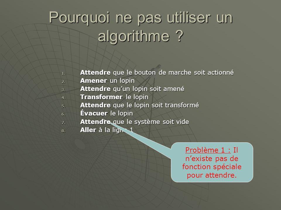 Pourquoi ne pas utiliser un algorithme ? 1. Attendre que le bouton de marche soit actionné 2. Amener un lopin 3. Attendre quun lopin soit amené 4. Tra