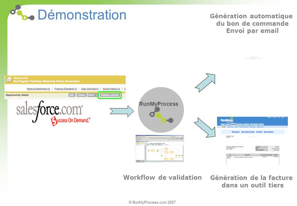 © RunMyProcess.com 2007 Démonstration RunMyProcess Génération automatique du bon de commande Envoi par email Workflow de validation Génération de la f