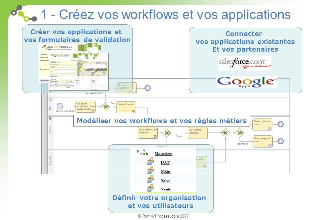 © RunMyProcess.com 2007 1 - Créez vos workflows et vos applications Modéliser vos workflows et vos règles métiers Définir votre organisation et vos ut