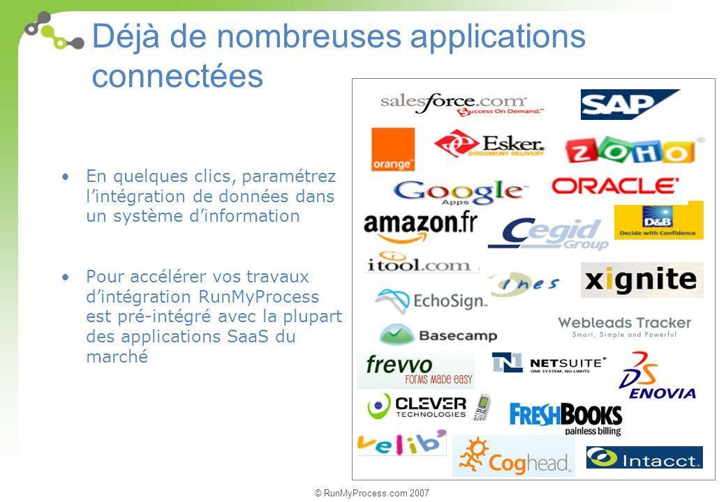 © RunMyProcess.com 2007 Déjà de nombreuses applications connectées En quelques clics, paramétrez lintégration de données dans un système dinformation