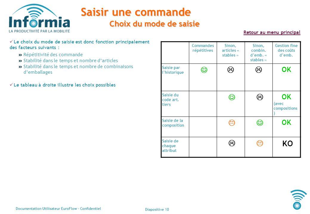Diapositive 10 Documentation Utilisateur EuroFlow - Confidentiel Retour au menu principal Saisir une commande Choix du mode de saisie Le choix du mode
