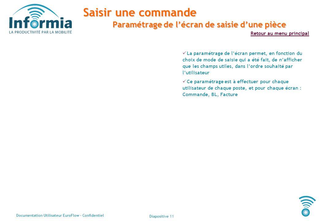 Diapositive 11 Documentation Utilisateur EuroFlow - Confidentiel Retour au menu principal Saisir une commande Paramétrage de lécran de saisie dune piè