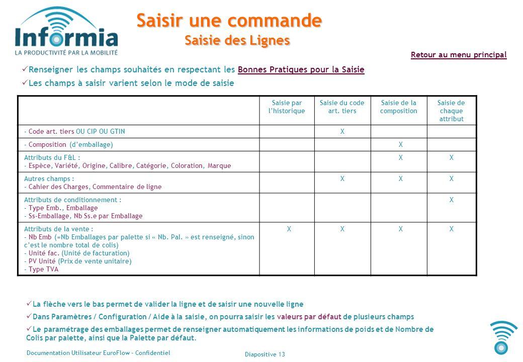 Diapositive 13 Documentation Utilisateur EuroFlow - Confidentiel Retour au menu principal Saisir une commande Saisie des Lignes Renseigner les champs