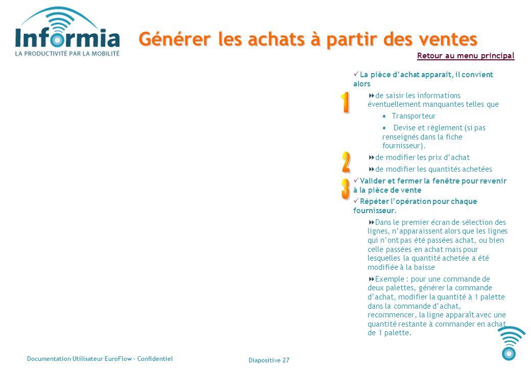 Diapositive 27 Documentation Utilisateur EuroFlow - Confidentiel Retour au menu principal Générer les achats à partir des ventes La pièce dachat appar