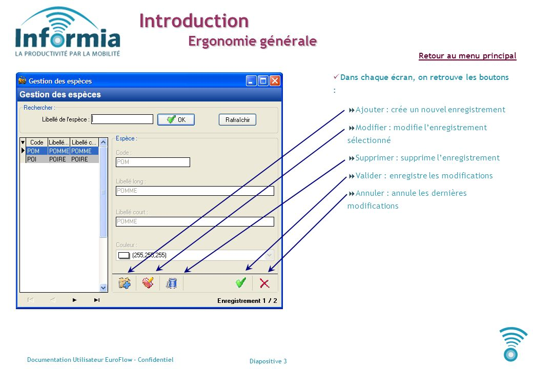 Diapositive 3 Documentation Utilisateur EuroFlow - Confidentiel Retour au menu principal Introduction Ergonomie générale Dans chaque écran, on retrouv