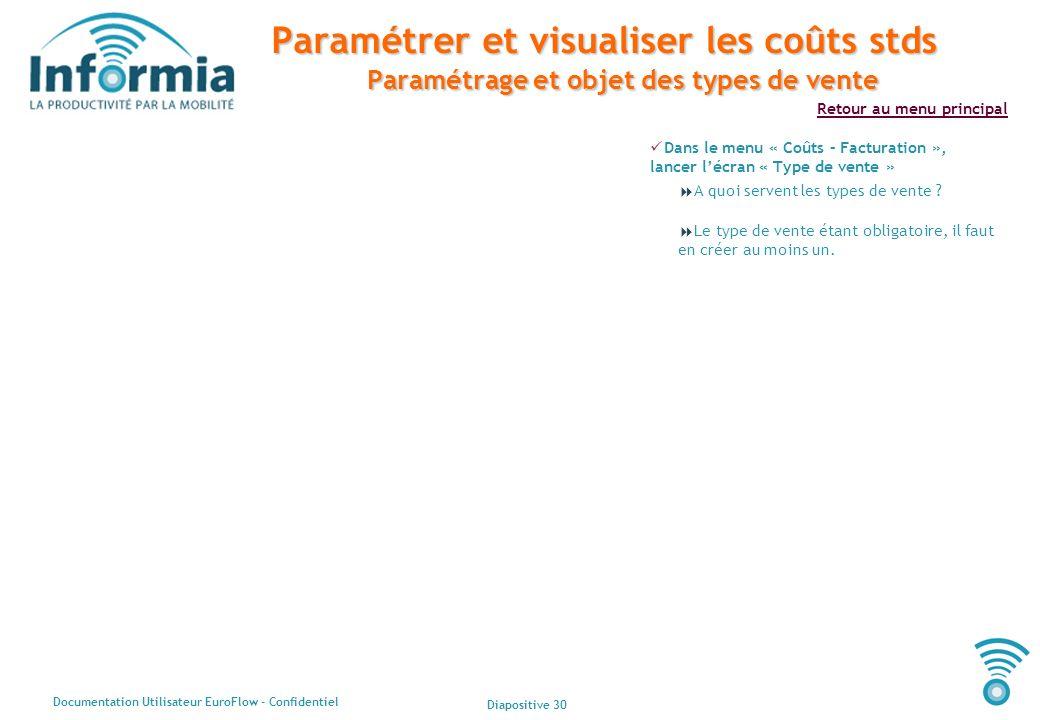 Diapositive 30 Documentation Utilisateur EuroFlow - Confidentiel Retour au menu principal Paramétrer et visualiser les coûts stds Paramétrage et objet