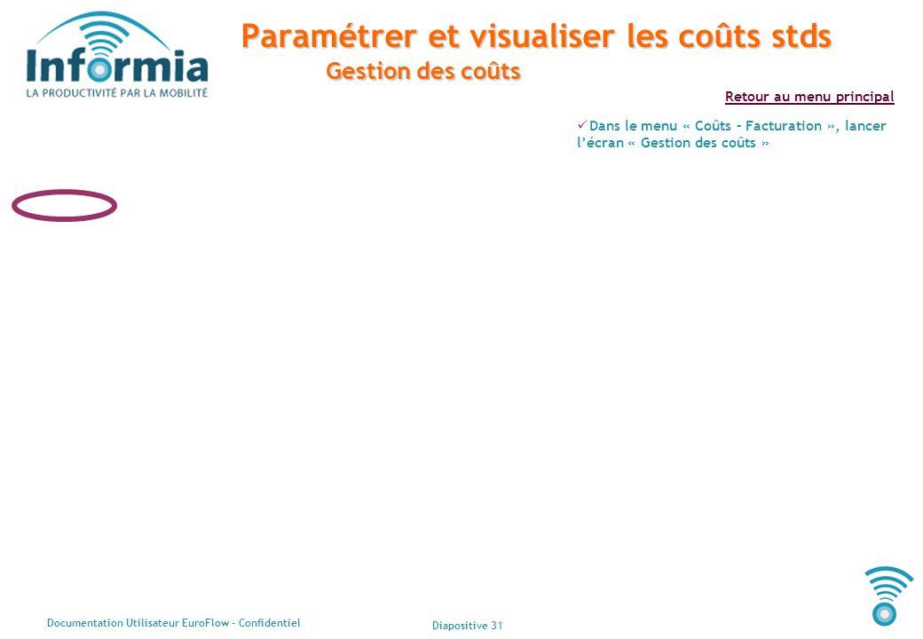Diapositive 31 Documentation Utilisateur EuroFlow - Confidentiel Retour au menu principal Paramétrer et visualiser les coûts stds Gestion des coûts Da
