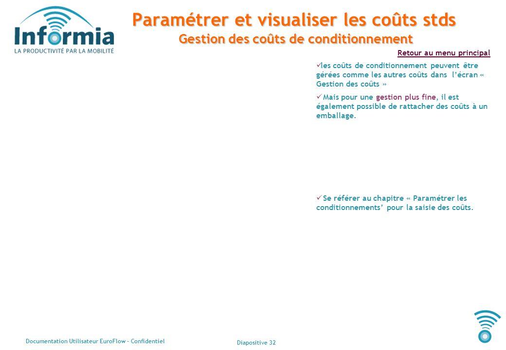 Diapositive 32 Documentation Utilisateur EuroFlow - Confidentiel Retour au menu principal Paramétrer et visualiser les coûts stds Gestion des coûts de