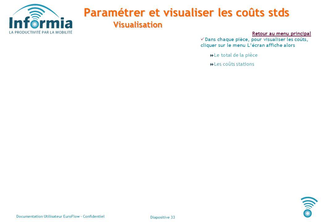 Diapositive 33 Documentation Utilisateur EuroFlow - Confidentiel Retour au menu principal Paramétrer et visualiser les coûts stds Visualisation Dans c