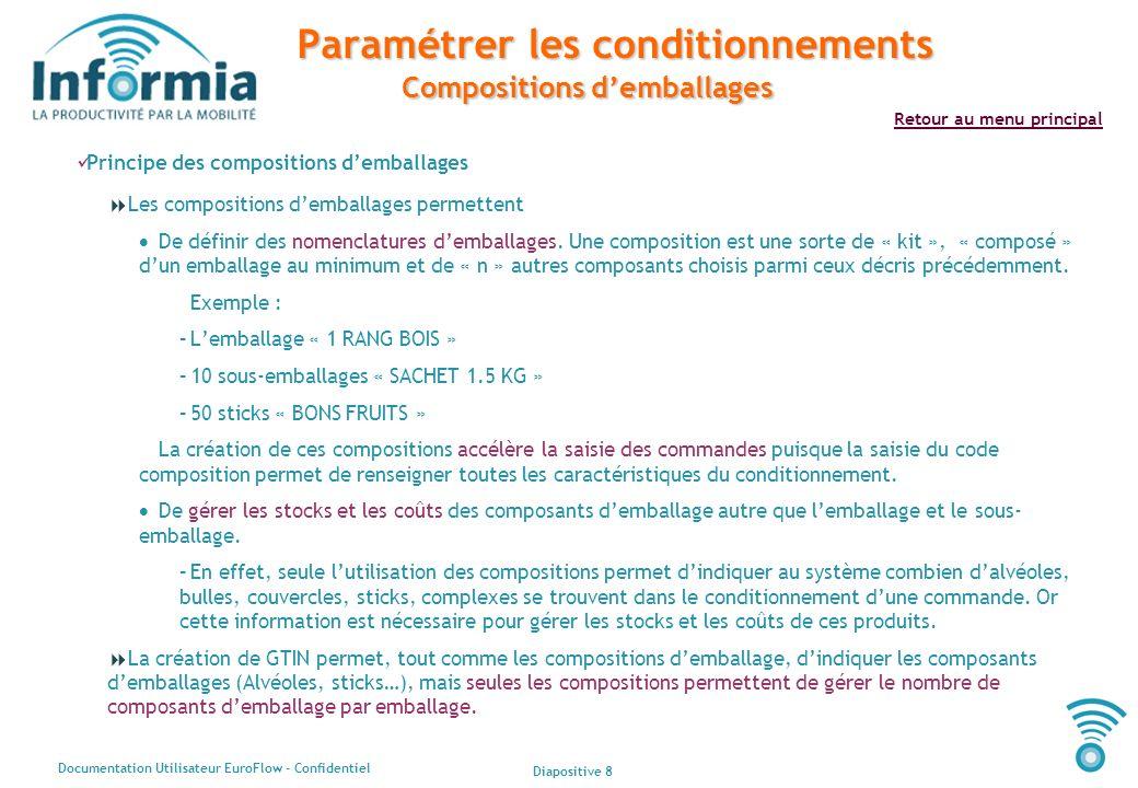 Diapositive 8 Documentation Utilisateur EuroFlow - Confidentiel Retour au menu principal Paramétrer les conditionnements Compositions demballages Prin