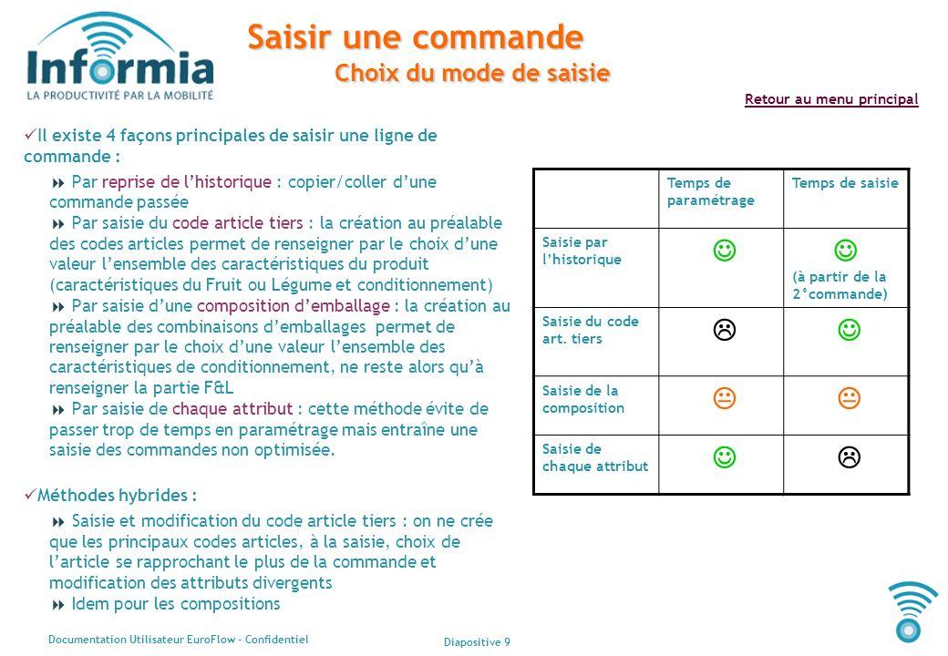 Diapositive 9 Documentation Utilisateur EuroFlow - Confidentiel Retour au menu principal Saisir une commande Choix du mode de saisie Il existe 4 façon