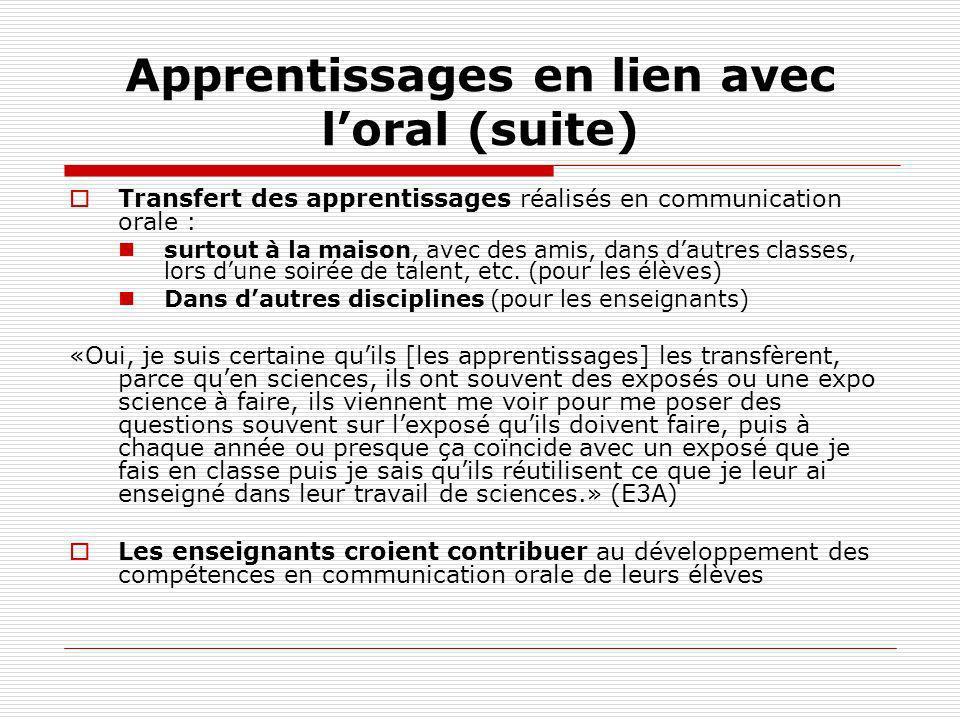 Apprentissages en lien avec loral (suite) Transfert des apprentissages réalisés en communication orale : surtout à la maison, avec des amis, dans daut