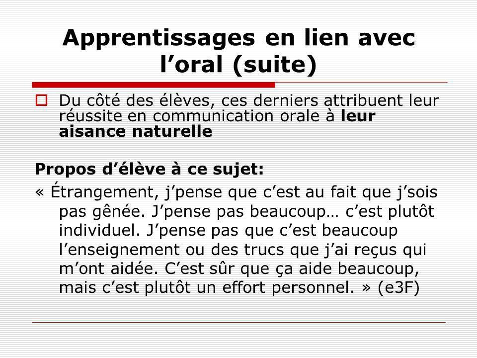 Apprentissages en lien avec loral (suite) Du côté des élèves, ces derniers attribuent leur réussite en communication orale à leur aisance naturelle Pr