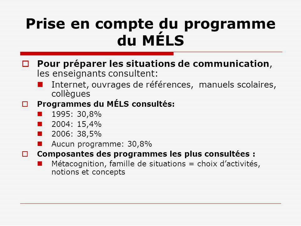 Prise en compte du programme du MÉLS Pour préparer les situations de communication, les enseignants consultent: Internet, ouvrages de références, manu
