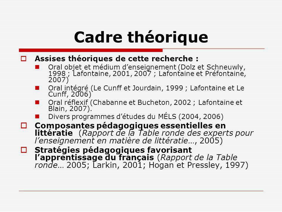 Cadre théorique Assises théoriques de cette recherche : Oral objet et médium denseignement (Dolz et Schneuwly, 1998 ; Lafontaine, 2001, 2007 ; Lafonta