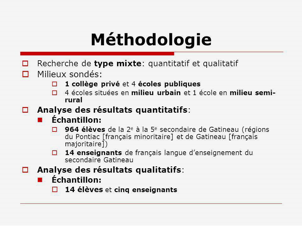 Méthodologie Recherche de type mixte: quantitatif et qualitatif Milieux sondés: 1 collège privé et 4 écoles publiques 4 écoles situées en milieu urbai