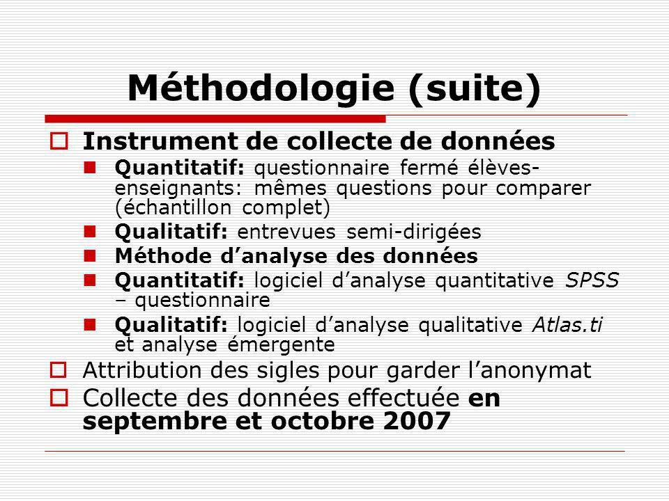 Méthodologie (suite) Instrument de collecte de données Quantitatif: questionnaire fermé élèves- enseignants: mêmes questions pour comparer (échantillo