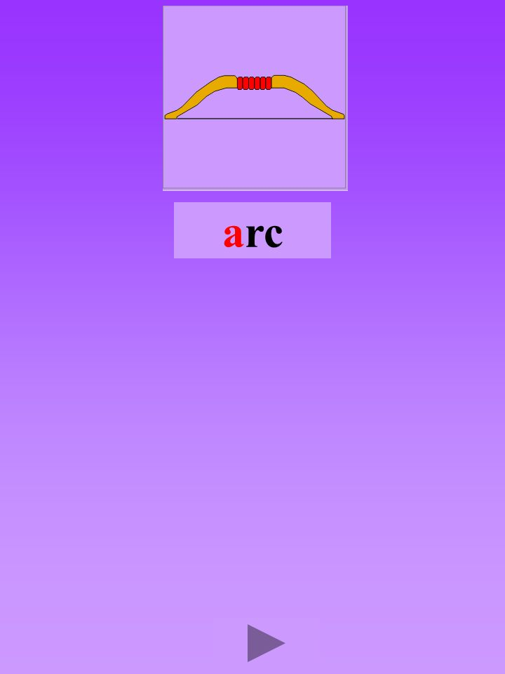 arc4 Quel son-voyelle ? a Dans quel ordre ? Quel est la bonne syllabe ? arccarcarcra crracrac
