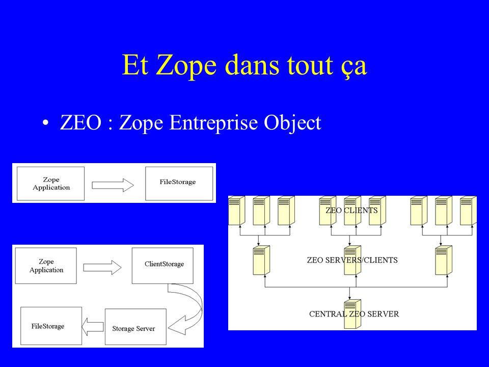 Et Zope dans tout ça ZEO : Zope Entreprise Object