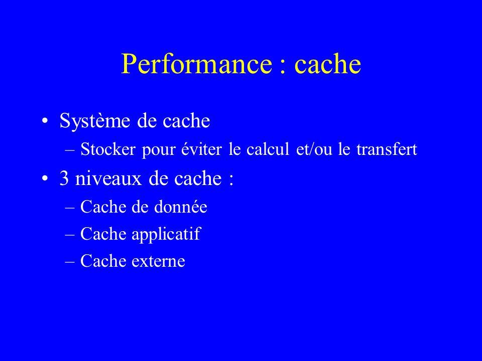 Performance : cache Système de cache –Stocker pour éviter le calcul et/ou le transfert 3 niveaux de cache : –Cache de donnée –Cache applicatif –Cache