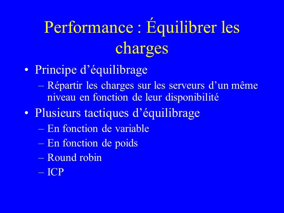Performance : Équilibrer les charges Principe déquilibrage –Répartir les charges sur les serveurs dun même niveau en fonction de leur disponibilité Plusieurs tactiques déquilibrage –En fonction de variable –En fonction de poids –Round robin –ICP