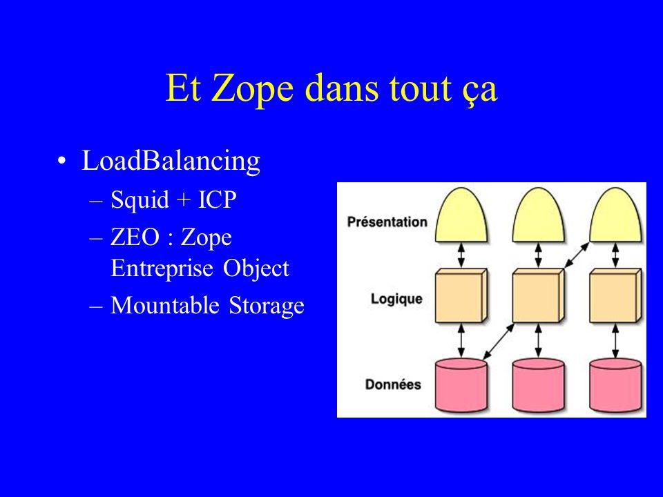 Et Zope dans tout ça LoadBalancing –Squid + ICP –ZEO : Zope Entreprise Object –Mountable Storage