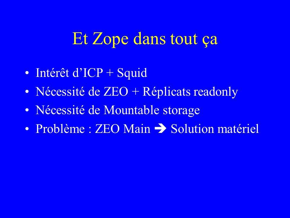 Et Zope dans tout ça Intérêt dICP + Squid Nécessité de ZEO + Réplicats readonly Nécessité de Mountable storage Problème : ZEO Main Solution matériel