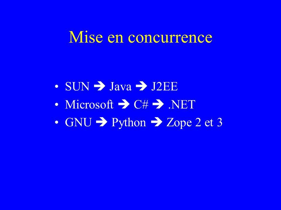 Mise en concurrence SUN Java J2EE Microsoft C#.NET GNU Python Zope 2 et 3