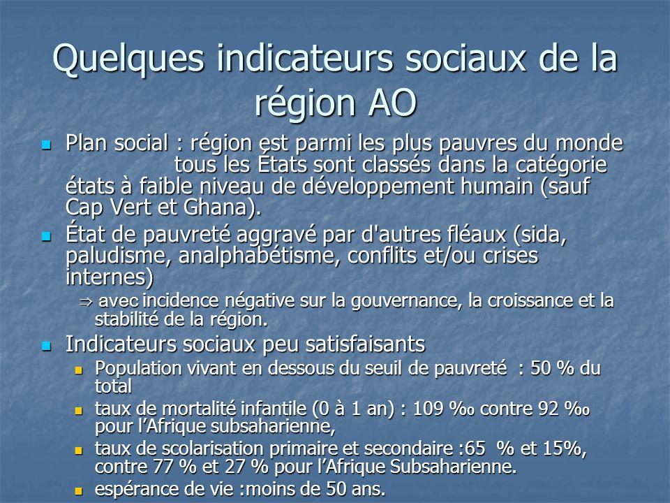 Quelques indicateurs sociaux de la région AO Plan social : région est parmi les plus pauvres du monde tous les États sont classés dans la catégorie ét
