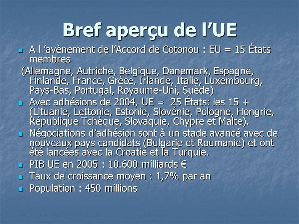 Bref aperçu de lUE A l avènement de lAccord de Cotonou : EU = 15 États membres A l avènement de lAccord de Cotonou : EU = 15 États membres (Allemagne,