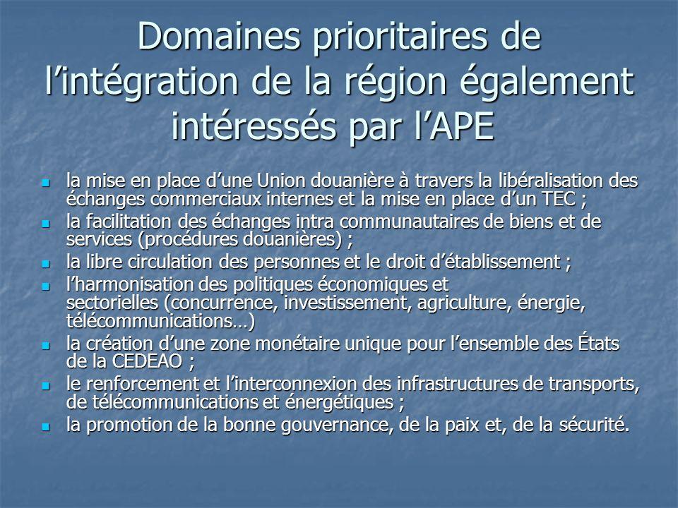 Domaines prioritaires de lintégration de la région également intéressés par lAPE Domaines prioritaires de lintégration de la région également intéress