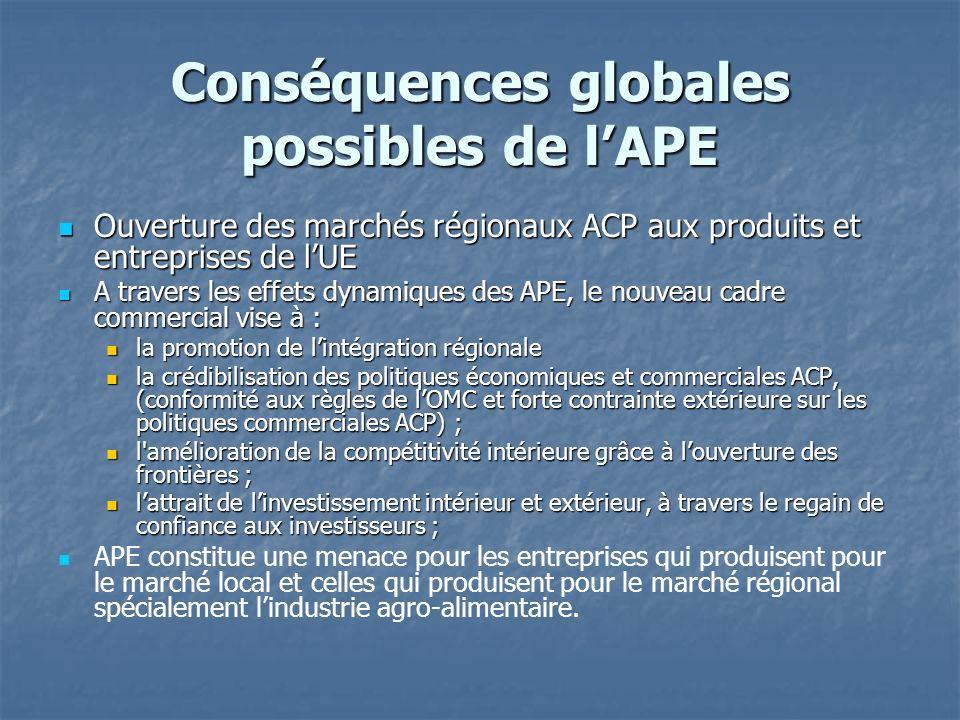 Conséquences globales possibles de lAPE Ouverture des marchés régionaux ACP aux produits et entreprises de lUE Ouverture des marchés régionaux ACP aux