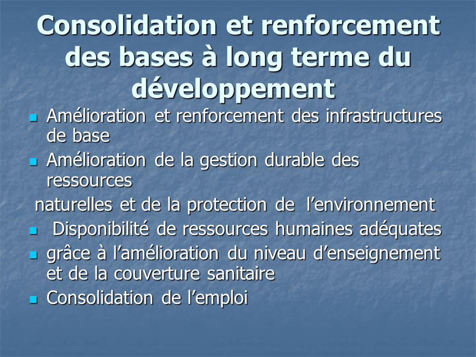 Consolidation et renforcement des bases à long terme du développement Consolidation et renforcement des bases à long terme du développement Améliorati
