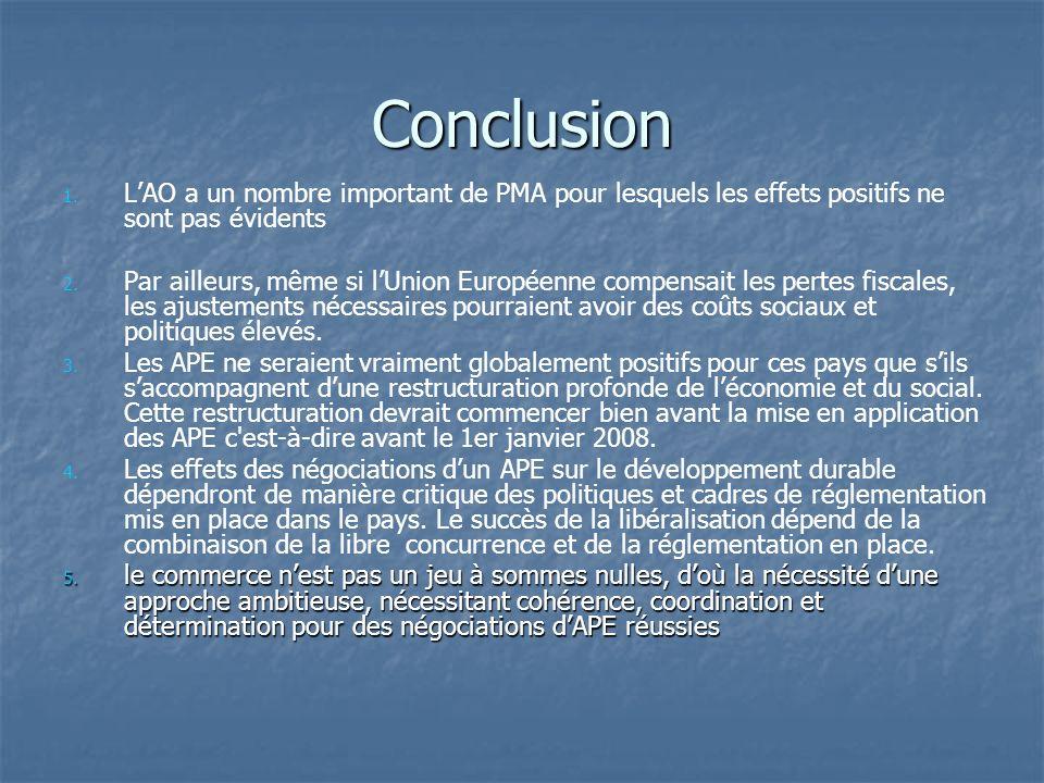 Conclusion 1. 1. LAO a un nombre important de PMA pour lesquels les effets positifs ne sont pas évidents 2. 2. Par ailleurs, même si lUnion Européenne