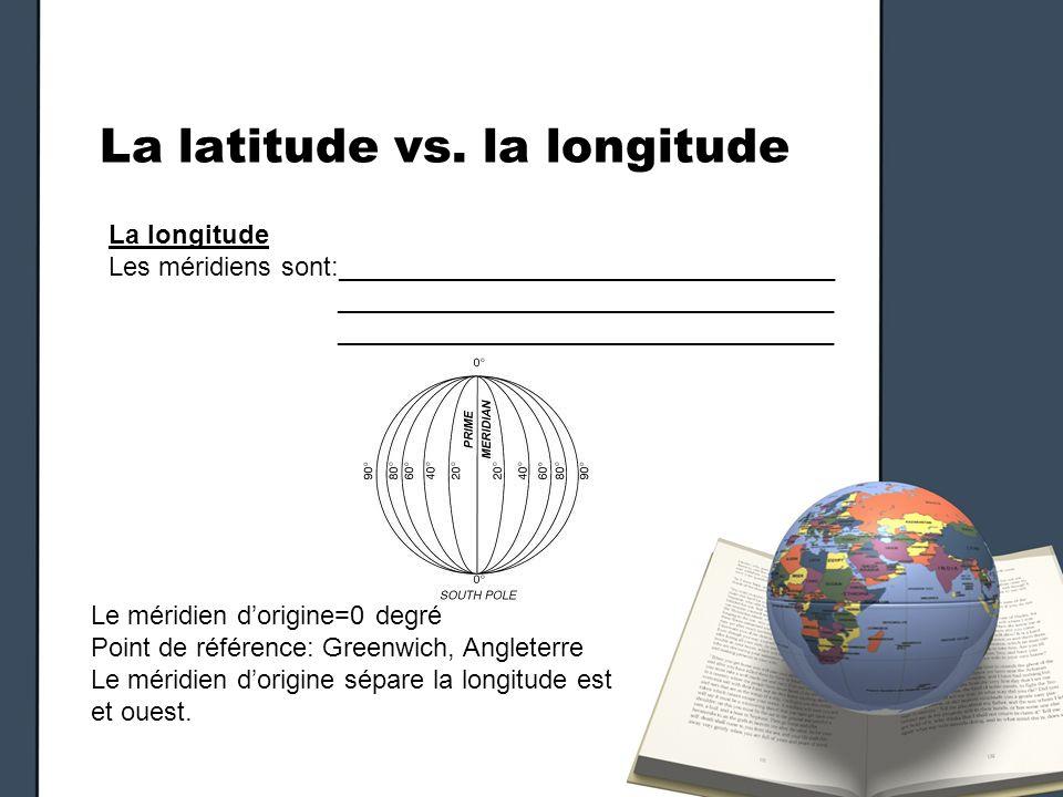 La latitude vs. la longitude La longitude Les méridiens sont:__________________________________ __________________________________ Le méridien dorigin