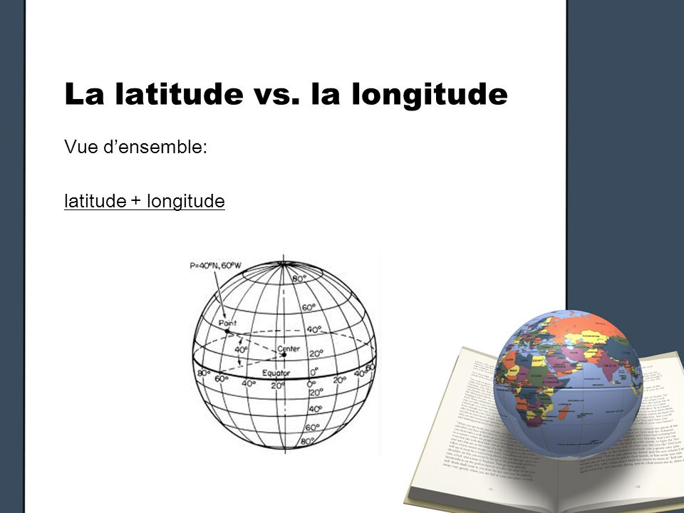 La latitude vs. la longitude Vue densemble: latitude + longitude