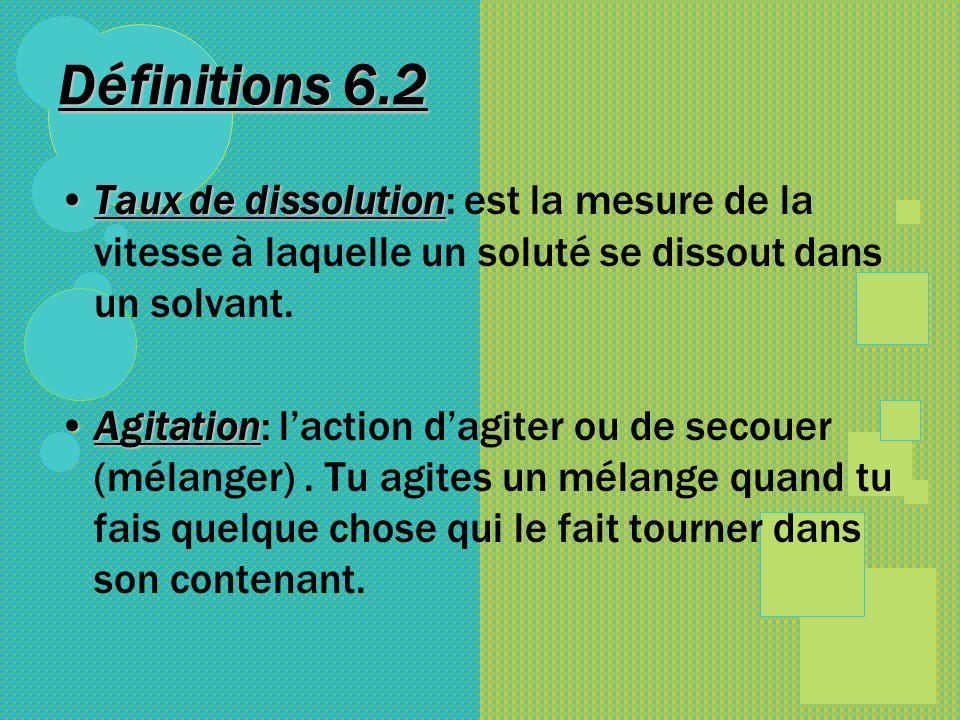 Définitions 6.2 Taux de dissolutionTaux de dissolution: est la mesure de la vitesse à laquelle un soluté se dissout dans un solvant. AgitationAgitatio