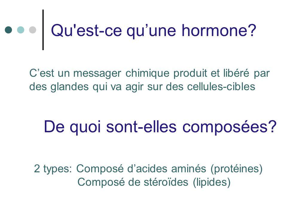 Qu'est-ce quune hormone? Cest un messager chimique produit et libéré par des glandes qui va agir sur des cellules-cibles De quoi sont-elles composées?