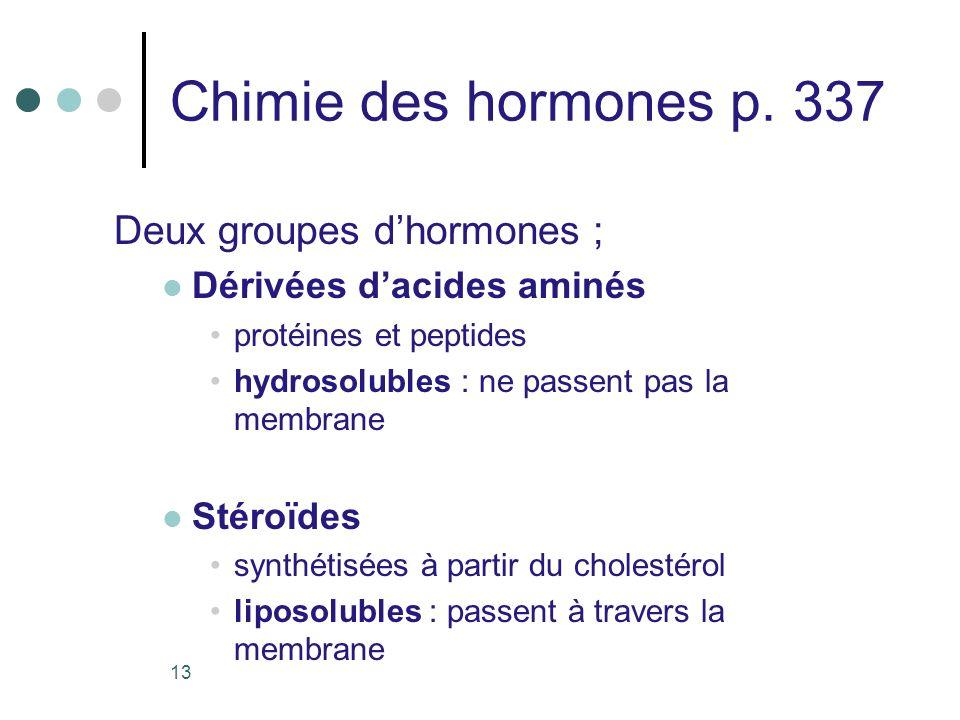 13 Chimie des hormones p. 337 Deux groupes dhormones ; Dérivées dacides aminés protéines et peptides hydrosolubles : ne passent pas la membrane Stéroï