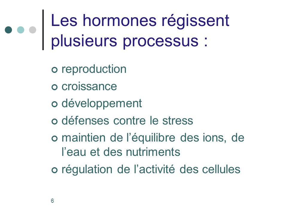 6 Les hormones régissent plusieurs processus : reproduction croissance développement défenses contre le stress maintien de léquilibre des ions, de lea