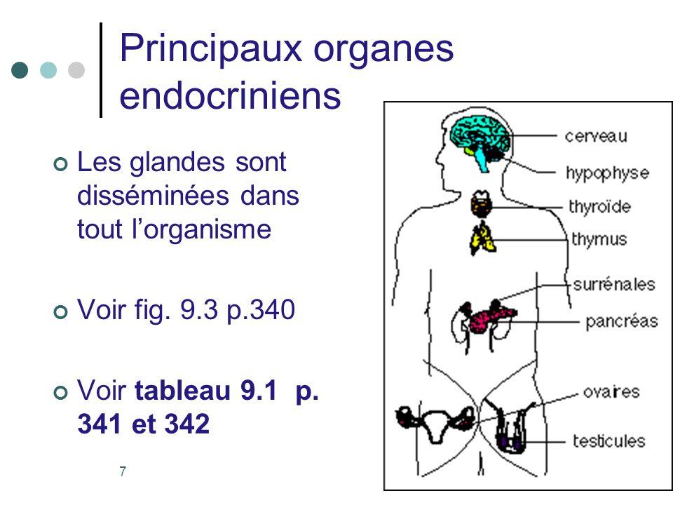 7 Principaux organes endocriniens Les glandes sont disséminées dans tout lorganisme Voir fig. 9.3 p.340 Voir tableau 9.1 p. 341 et 342