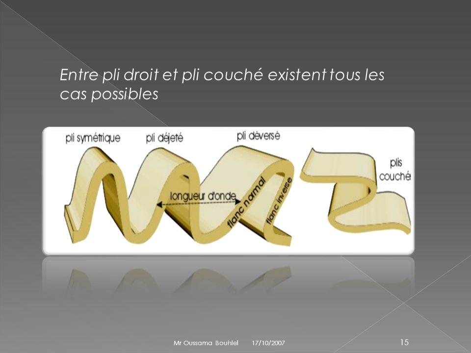 17/10/200714Mr Oussama Bouhlel
