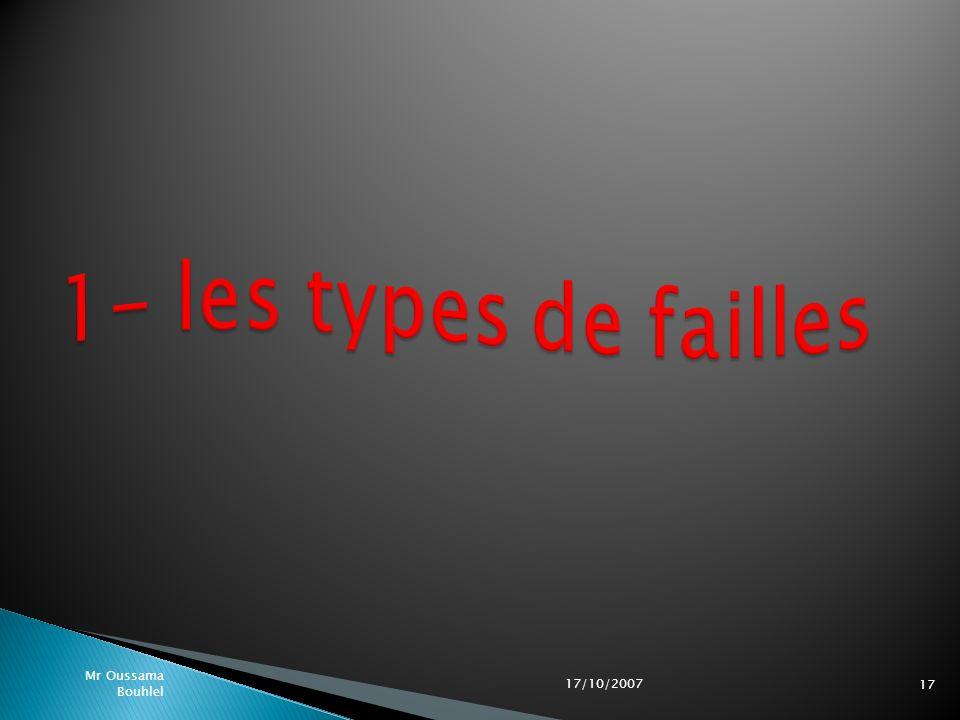 Les failles sont des déformations cassantes 17/10/2007Mr Oussama Bouhlel16