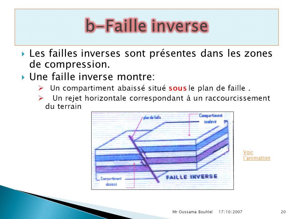 17/10/2007Mr Oussama Bouhlel19 Suivant