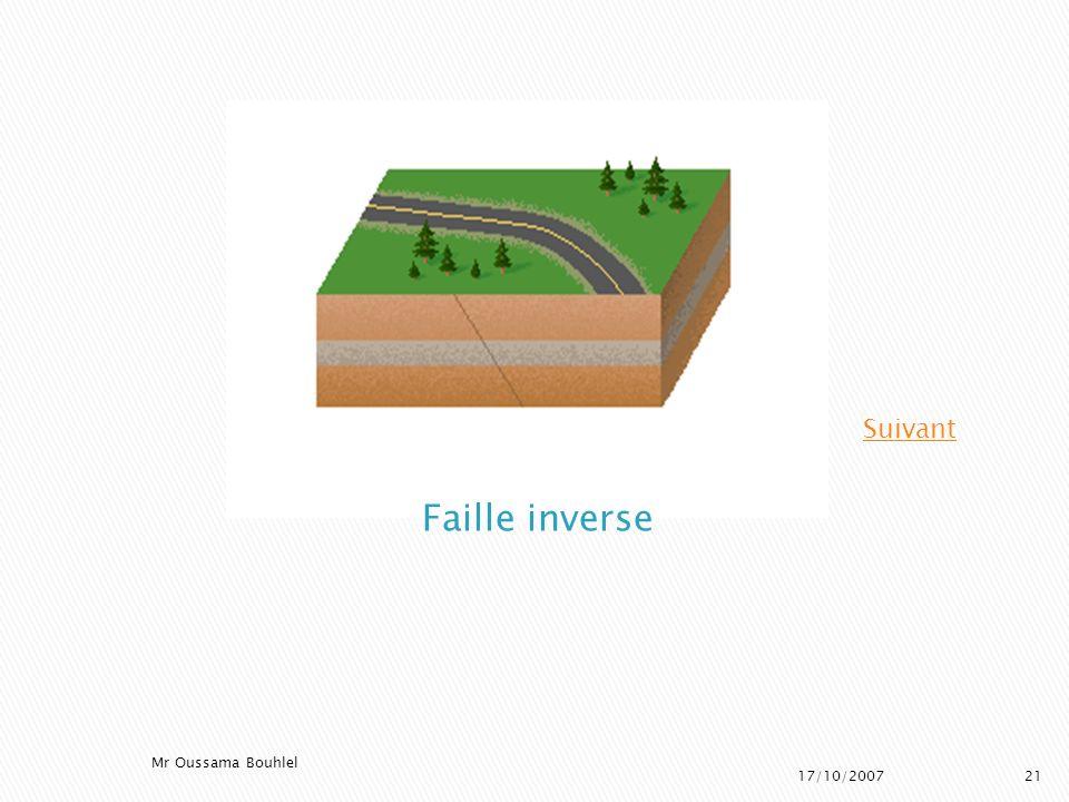 Les failles inverses sont présentes dans les zones de compression. Une faille inverse montre: Un compartiment abaissé situé sous le plan de faille. Un